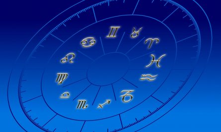 établir et imprimer son thème astrologique
